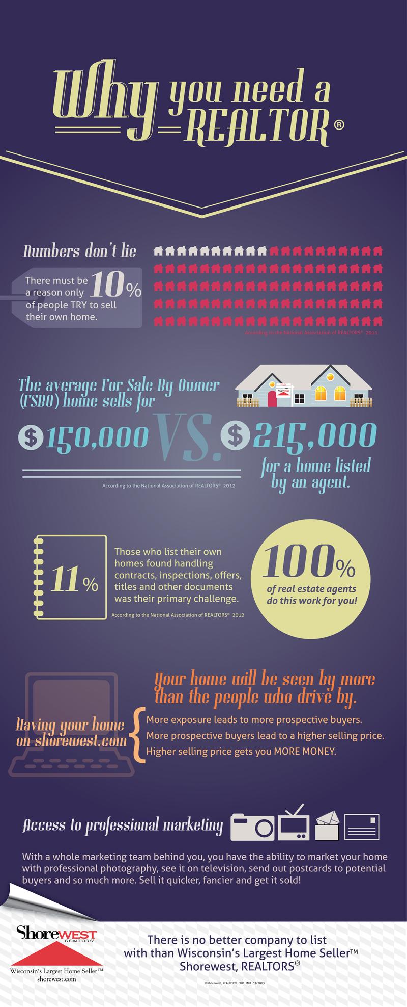 realtors-infographic-blog