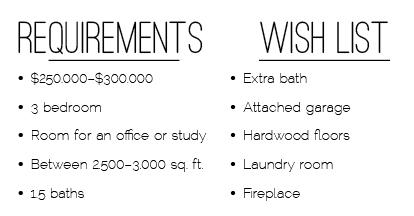 1113 requirements-wishlist