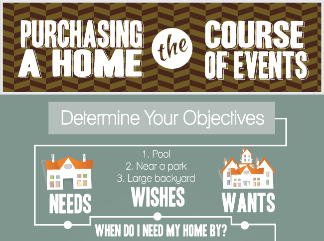 Purchasing-a-Home--No1