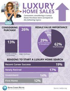 Luxury-Home-Sales1500