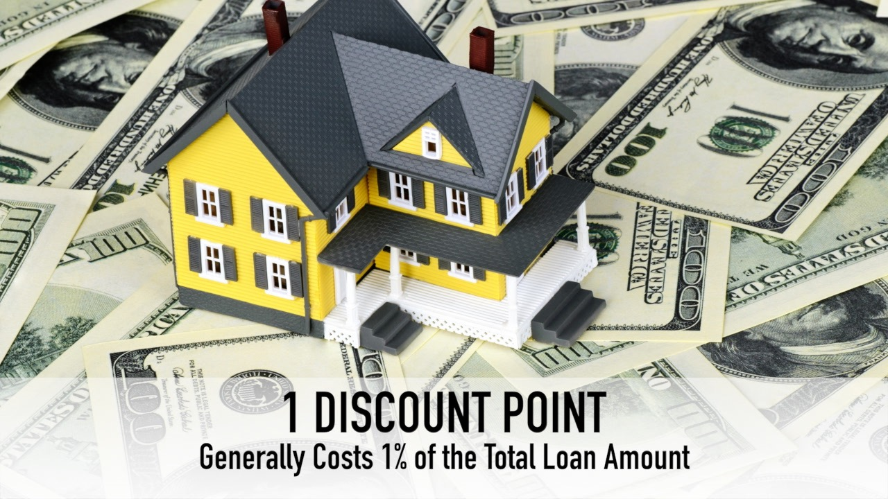 What are Discount Points