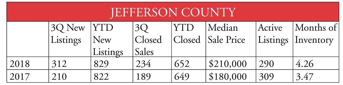 Jefferson County 1018