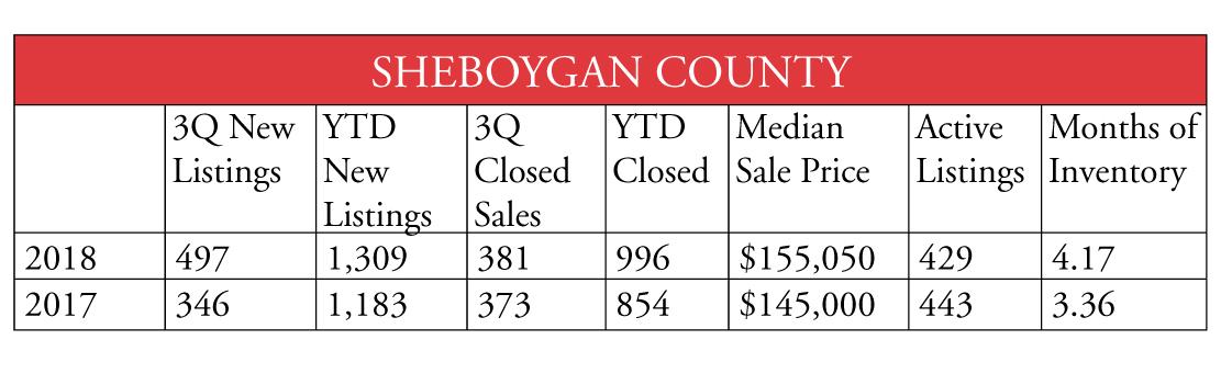 Sheboygan County 1018